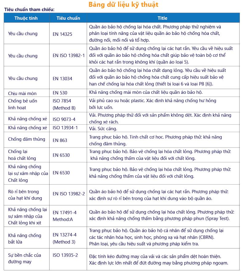 Technical Datasheet AME COVERALL 5218 full 2